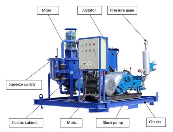 Main component of grouting injection plant for tunneling